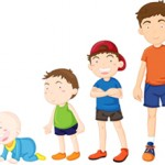 Возрастные особенности детей и этапы формирования психики